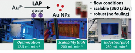 Scalable and robust photochemical flow process towards small spherical gold nanoparticles